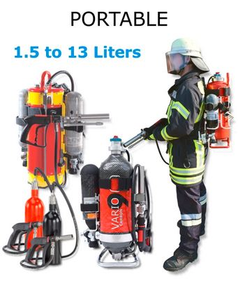 HNE Portable fire fighting equipment
